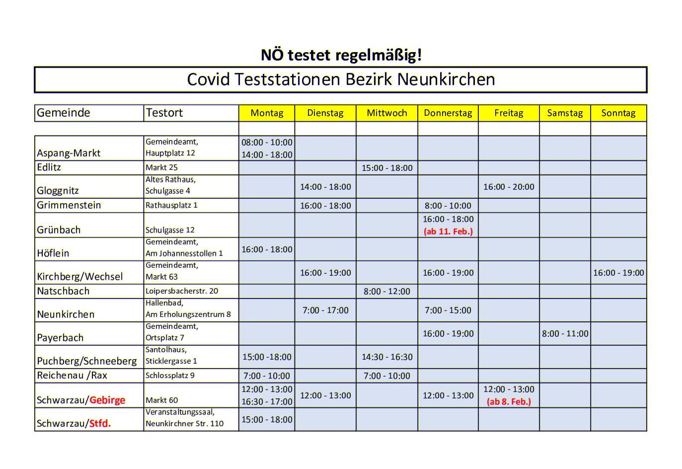 Gemeindeteststraenstrae im Bezirk Neunkirchen u WN Kasematten 52 S1